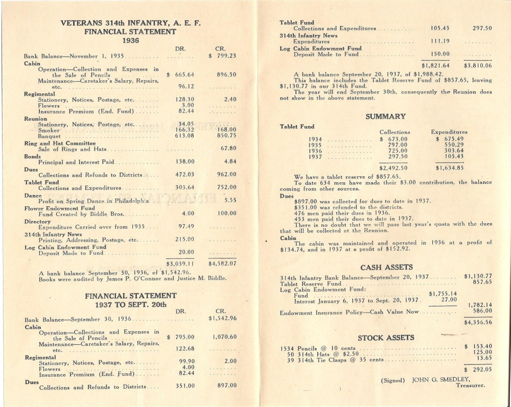 1936 Financial Statement - Veterans 314th Infantry
